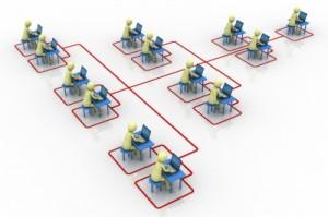 What is the Cashflow Quadrant?