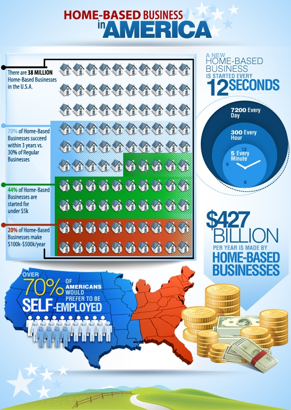 Home_Based_Business_Infographic